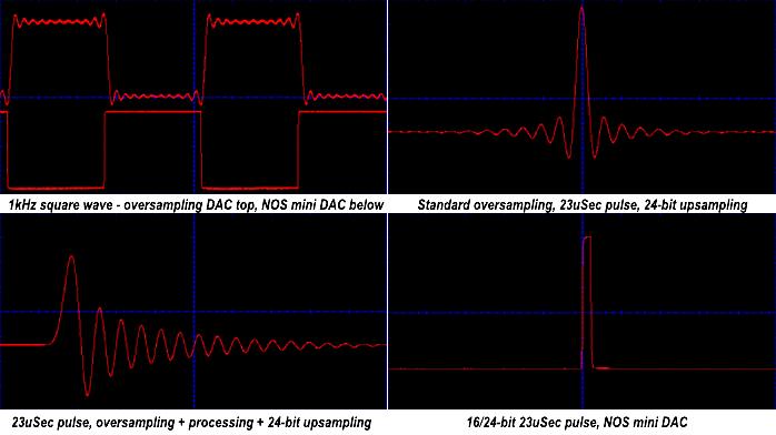 ЦАП Metrum Acoustics Octave Mk 2